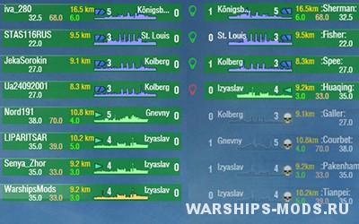 Новые цветные списки команд для World of Warships