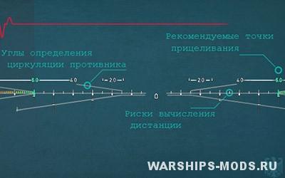 прицел скальпель для мир кораблей